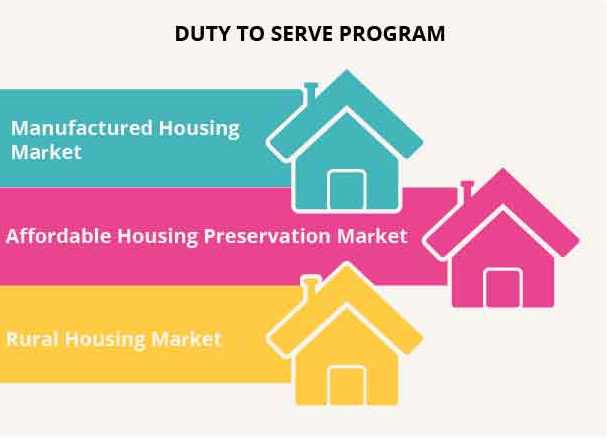 Duty to Serve Infographic